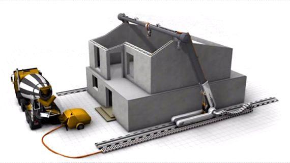 Imprimer Sa Maison En 3D, Le Futur Proche Du Bâtiment ?
